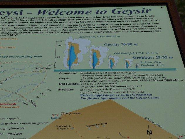 Wysokość wyrzutu wody gejzerów Geysir i Strokkur
