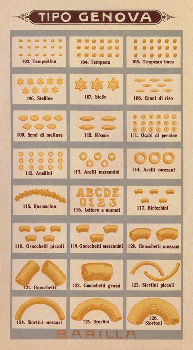 pasta-genowa